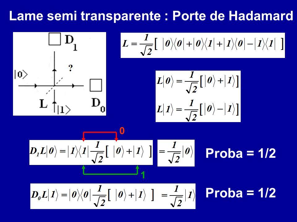 Lame semi transparente : Porte de Hadamard 0 1 Proba = 1/2