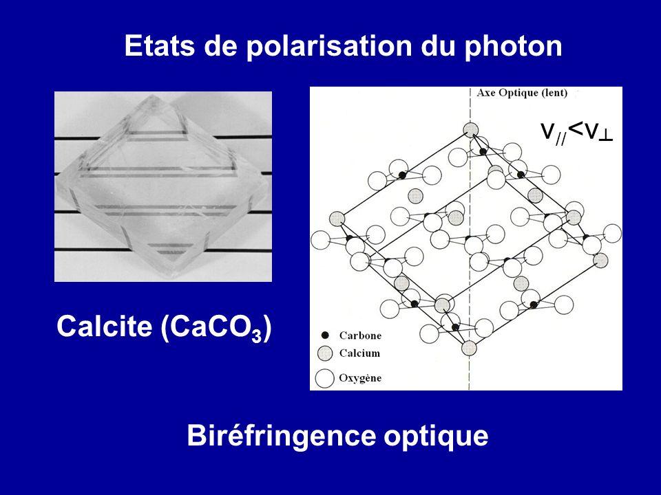 Calcite (CaCO 3 ) Etats de polarisation du photon Biréfringence optique v // <v