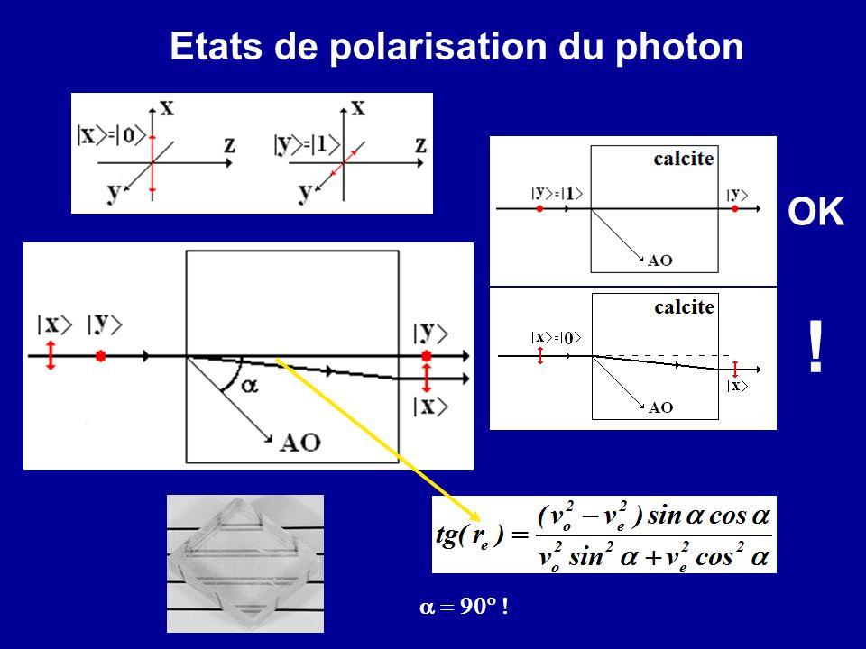 = 90° : AO Axe z } (0°, 22.5°, 45°) (,, )