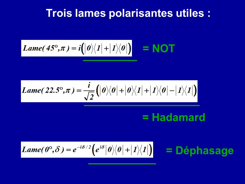 Trois lames polarisantes utiles : = Hadamard = NOT = Déphasage