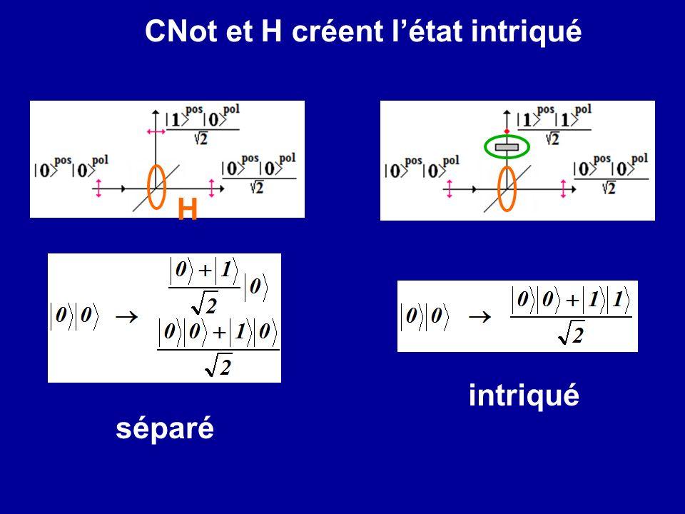 CNot et H créent létat intriqué H séparé intriqué