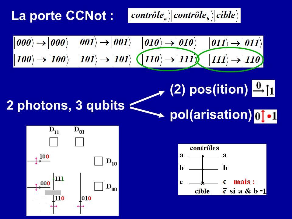 La porte CCNot… avec un seul photon !avec deux photons 2 photons 1 photon