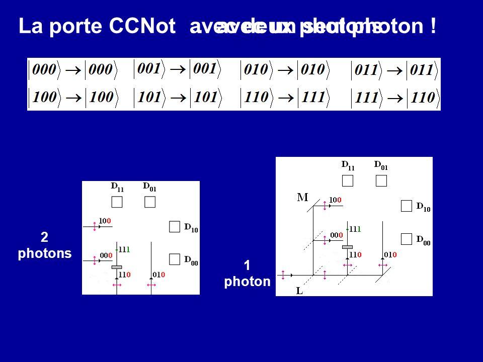 Semi-additionneur binaire 0+1=1, je retiens 01+1=0, je retiens 1 0+0=0, je retiens 01+0=1, je retiens 0 = CCNot + CNot 2 photons