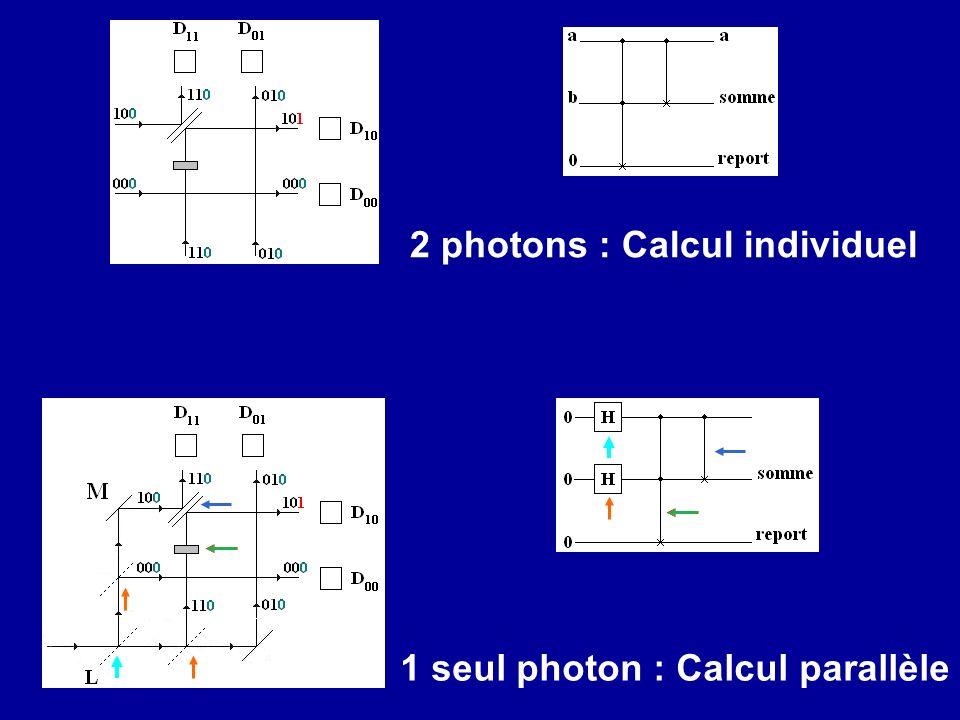 1 seul photon : Calcul parallèle 2 photons : Calcul individuel