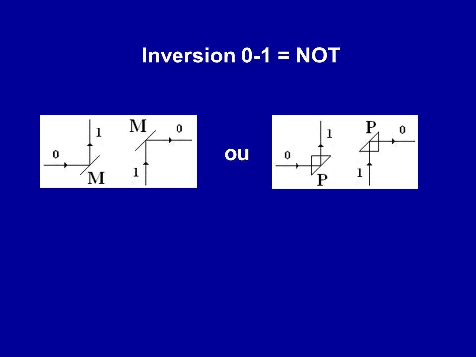 Inversion 0-1 = NOT ou