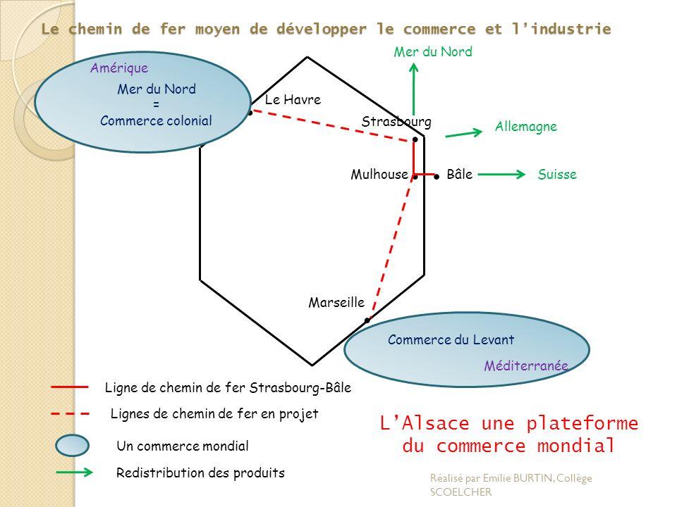 Le chemin de fer moyen de développer le commerce et lindustrie Strasbourg MulhouseBâle... Ligne de chemin de fer Strasbourg-Bâle.. Le Havre Marseille