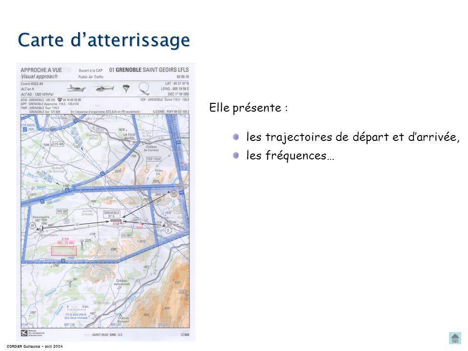 Carte datterrissage les fréquences… les trajectoires de départ et darrivée, CORDIER Guillaume CORDIER Guillaume – août 2004 Elle présente :