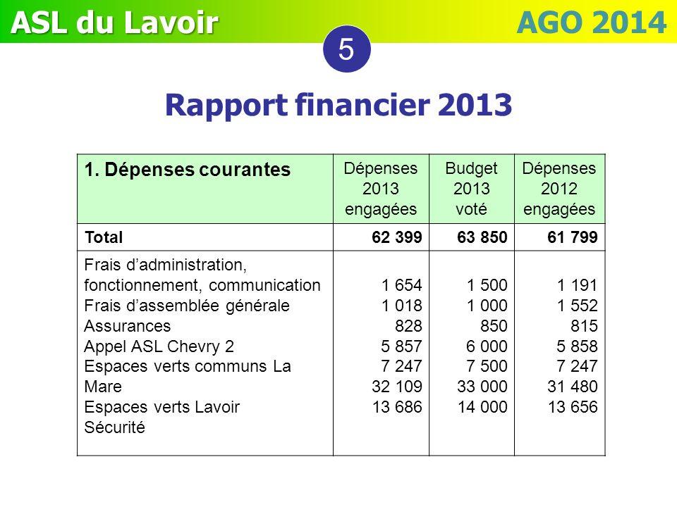 ASL du Lavoir ASL du Lavoir AGO 2014 1. Dépenses courantes Dépenses 2013 engagées Budget 2013 voté Dépenses 2012 engagées Total62 39963 85061 799 Frai