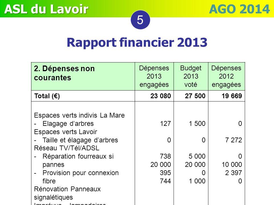 ASL du Lavoir ASL du Lavoir AGO 2014 2. Dépenses non courantes Dépenses 2013 engagées Budget 2013 voté Dépenses 2012 engagées Total ()23 08027 50019 6