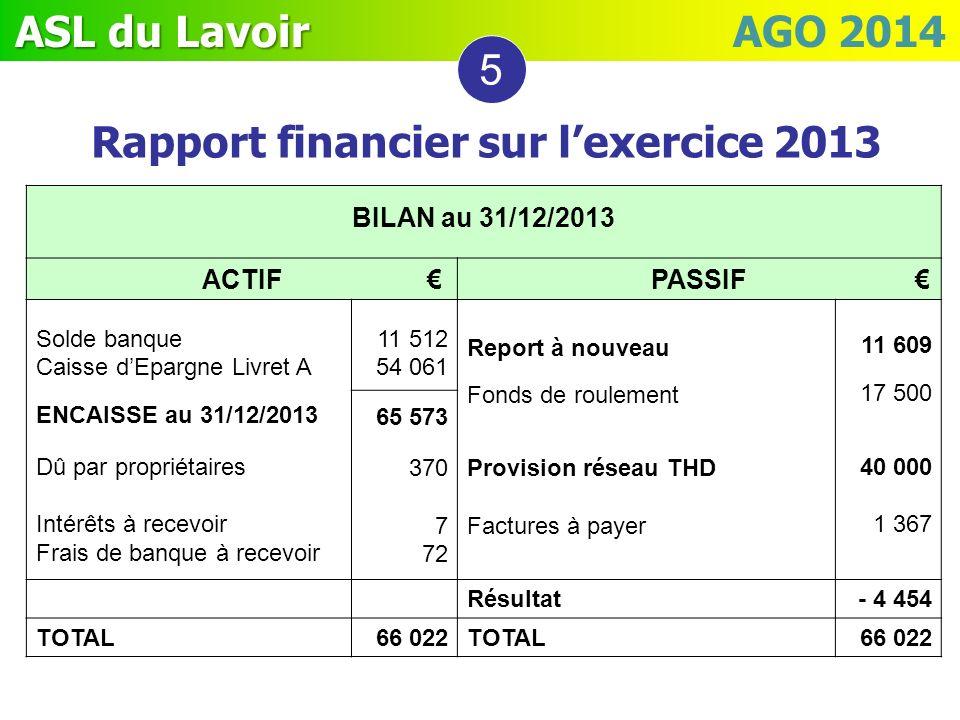 ASL du Lavoir ASL du Lavoir AGO 2014 BILAN au 31/12/2013 ACTIF PASSIF Solde banque Caisse dEpargne Livret A ENCAISSE au 31/12/2013 Dû par propriétaire