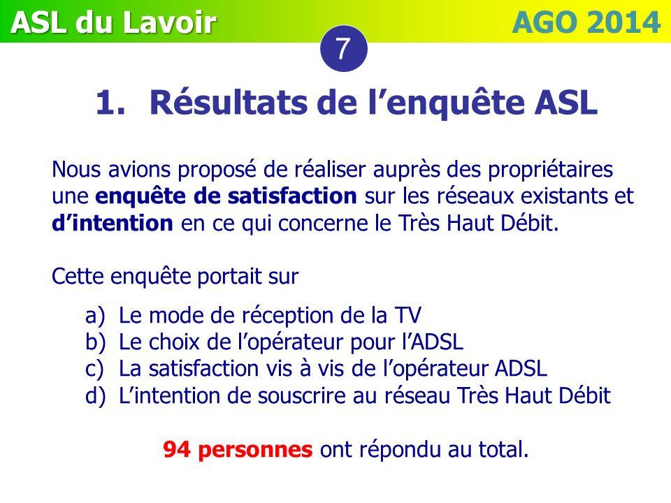 ASL du Lavoir ASL du Lavoir AGO 2014 1.Résultats de lenquête ASL 7 Nous avions proposé de réaliser auprès des propriétaires une enquête de satisfactio