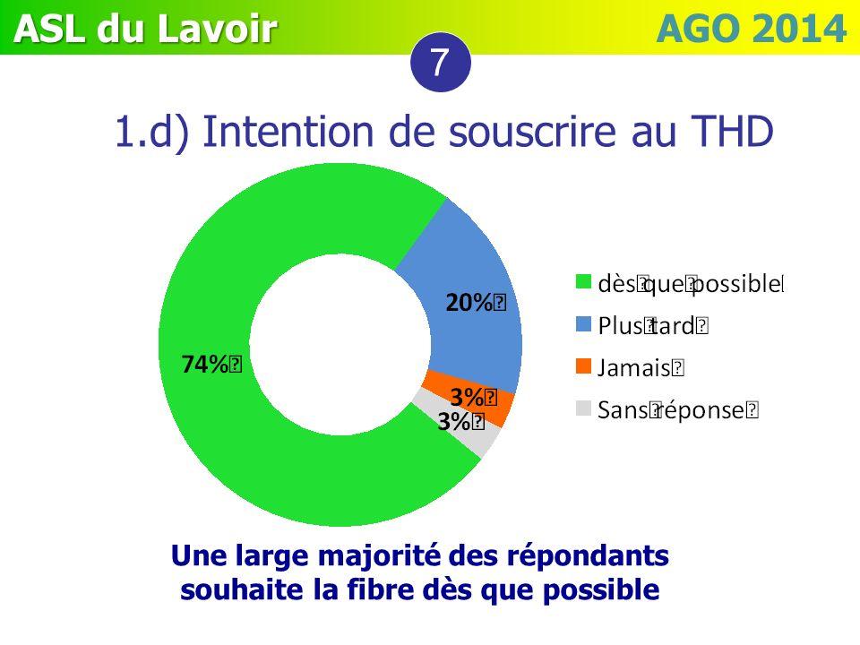 ASL du Lavoir ASL du Lavoir AGO 2014 1.d) Intention de souscrire au THD 7 Une large majorité des répondants souhaite la fibre dès que possible