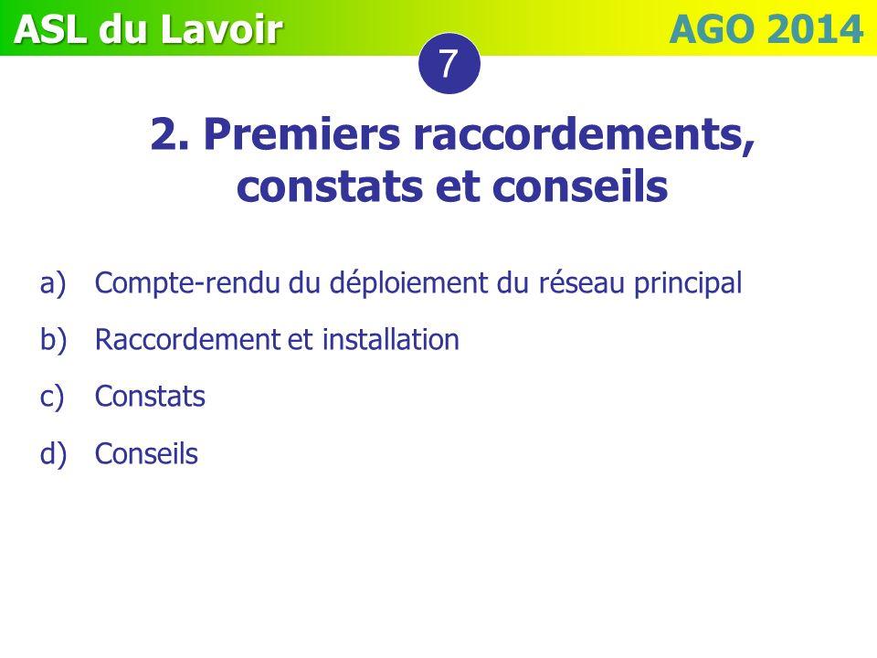 ASL du Lavoir ASL du Lavoir AGO 2014 2. Premiers raccordements, constats et conseils a)Compte-rendu du déploiement du réseau principal b)Raccordement