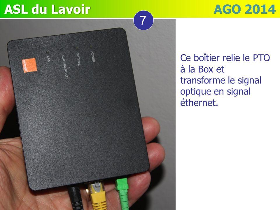 ASL du Lavoir ASL du Lavoir AGO 2014 7 Ce boîtier relie le PTO à la Box et transforme le signal optique en signal éthernet.