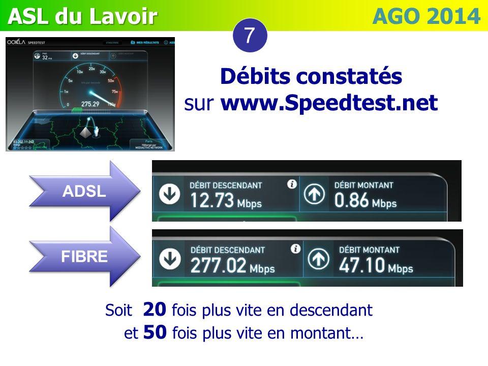 ASL du Lavoir ASL du Lavoir AGO 2014 Débits constatés sur www.Speedtest.net 7 ADSL FIBRE Soit 20 fois plus vite en descendant et 50 fois plus vite en