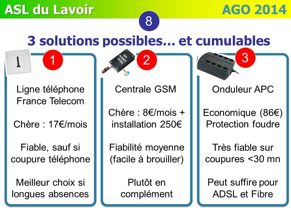 ASL du Lavoir ASL du Lavoir AGO 2014 3 solutions possibles… et cumulables 8 Ligne téléphone France Telecom Chère : 17/mois Fiable, sauf si coupure tél