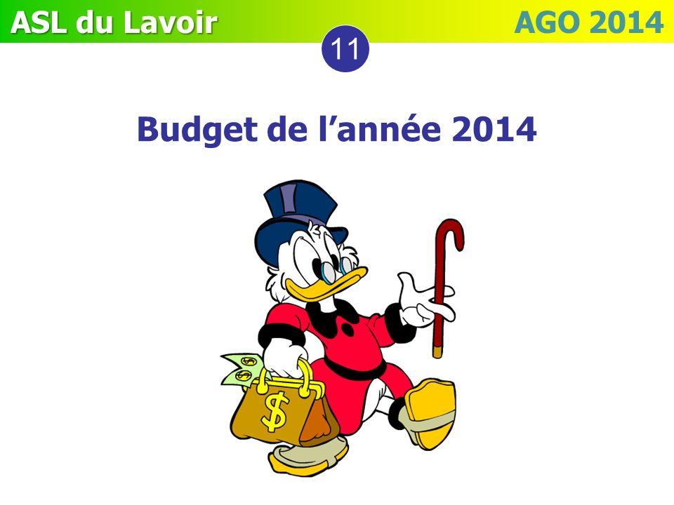 ASL du Lavoir ASL du Lavoir AGO 2014 11 Budget de lannée 2014