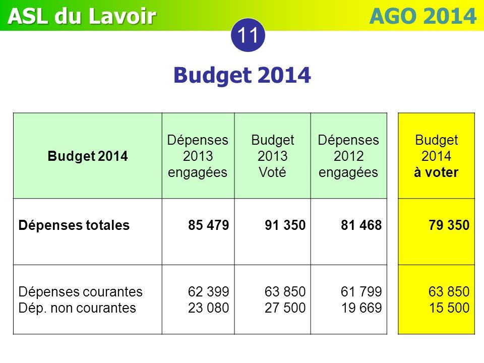 ASL du Lavoir ASL du Lavoir AGO 2014 Budget 2014 Dépenses 2013 engagées Budget 2013 Voté Dépenses 2012 engagées Budget 2014 à voter Dépenses totales85