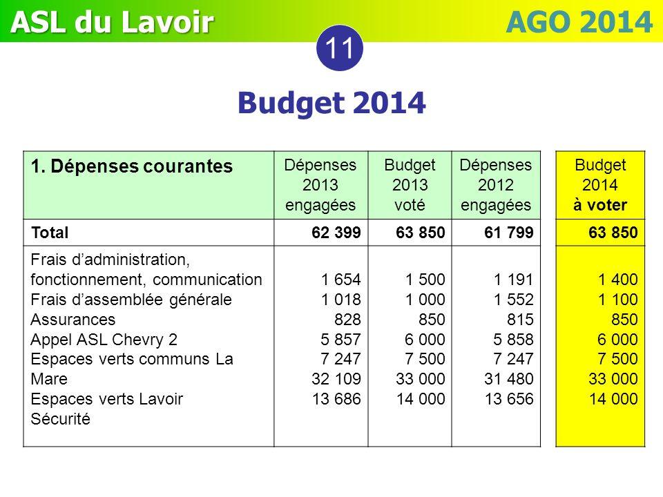 ASL du Lavoir ASL du Lavoir AGO 2014 1. Dépenses courantes Dépenses 2013 engagées Budget 2013 voté Dépenses 2012 engagées Budget 2014 à voter Total62