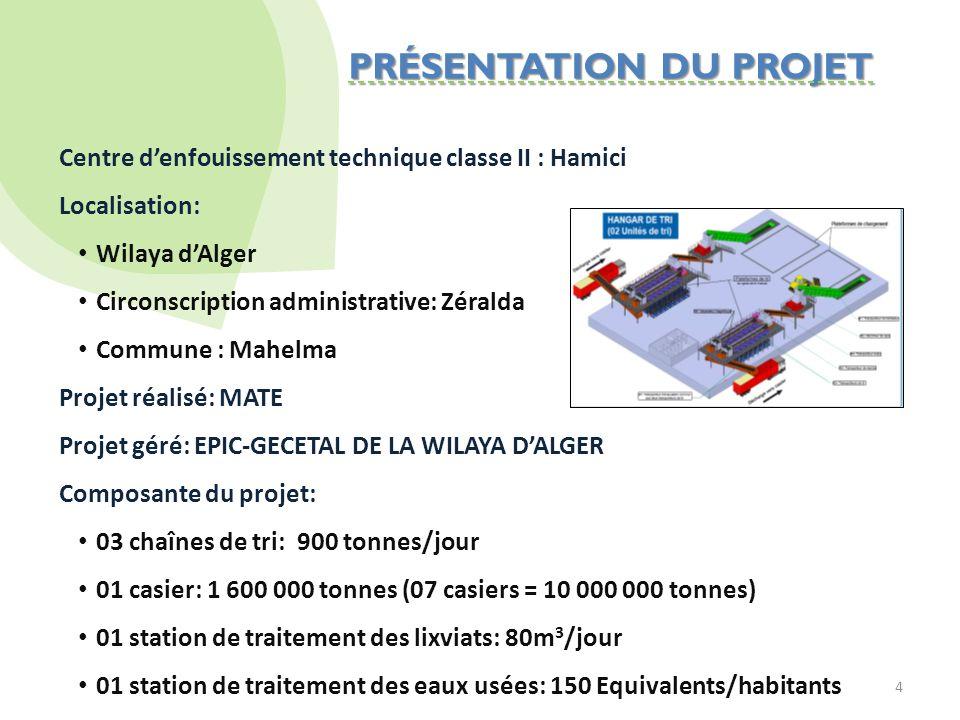 Centre denfouissement technique classe II : Hamici Localisation: Wilaya dAlger Circonscription administrative: Zéralda Commune : Mahelma Projet réalis