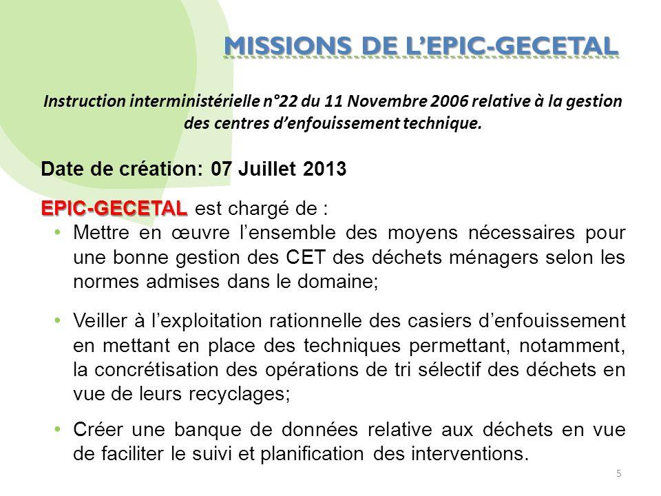 Instruction interministérielle n°22 du 11 Novembre 2006 relative à la gestion des centres denfouissement technique. Date de création: 07 Juillet 2013