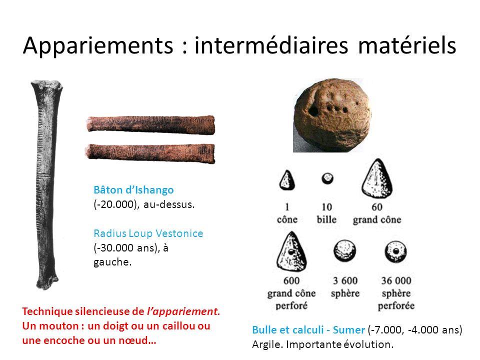 Appariements : intermédiaires matériels Bâton dIshango (-20.000), au-dessus. Radius Loup Vestonice (-30.000 ans), à gauche. Bulle et calculi - Sumer (