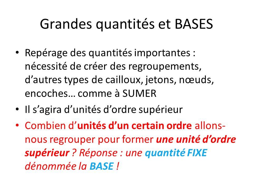 Grandes quantités et BASES Repérage des quantités importantes : nécessité de créer des regroupements, dautres types de cailloux, jetons, nœuds, encoch