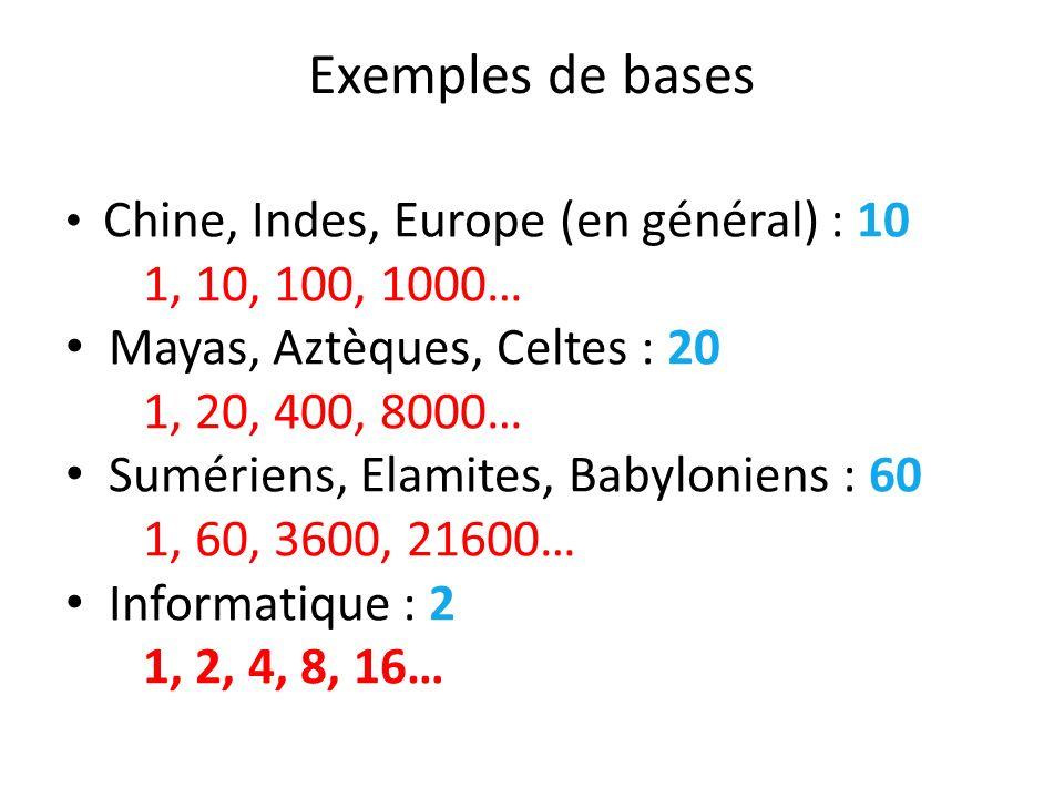 Exemples de bases Chine, Indes, Europe (en général) : 10 1, 10, 100, 1000… Mayas, Aztèques, Celtes : 20 1, 20, 400, 8000… Sumériens, Elamites, Babylon