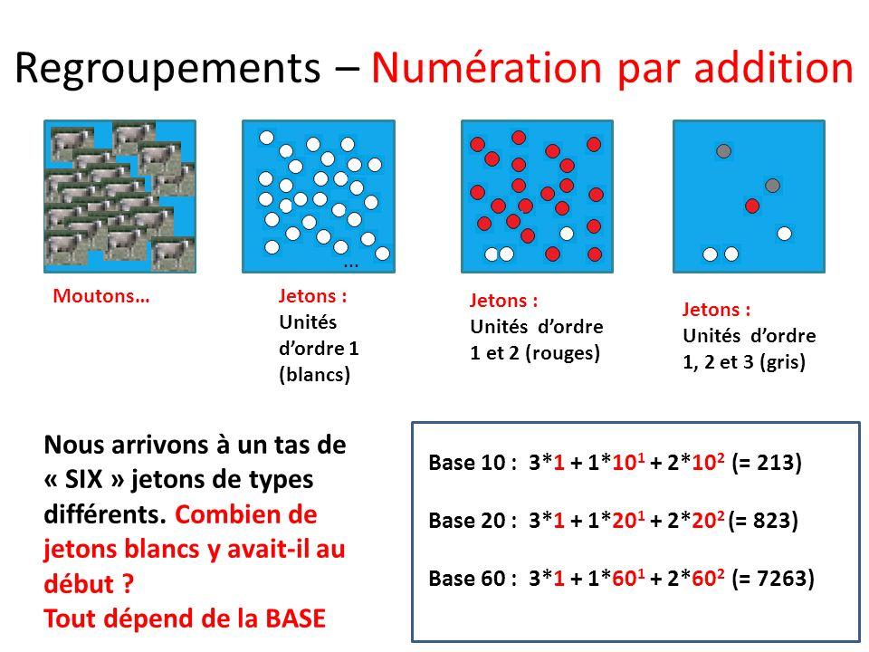 Regroupements – Numération par addition Jetons : Unités dordre 1 (blancs)... Jetons : Unités dordre 1, 2 et 3 (gris) Moutons… 221 Jetons : Unités dord