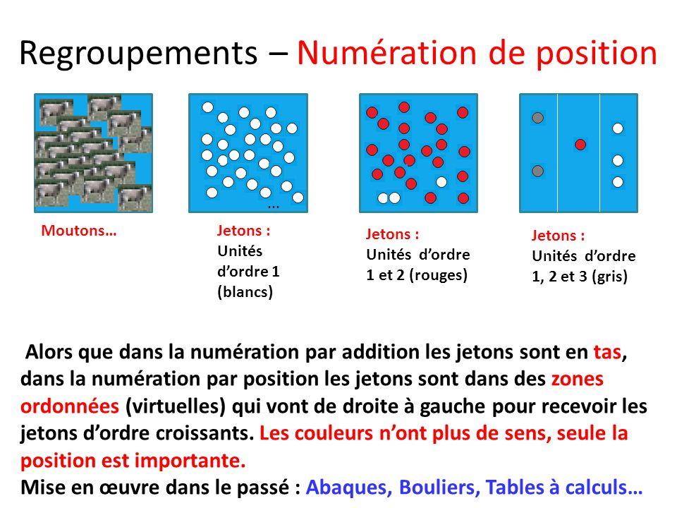 Regroupements – Numération de position Jetons : Unités dordre 1 (blancs)... Jetons : Unités dordre 1, 2 et 3 (gris) Moutons… 221 Jetons : Unités dordr
