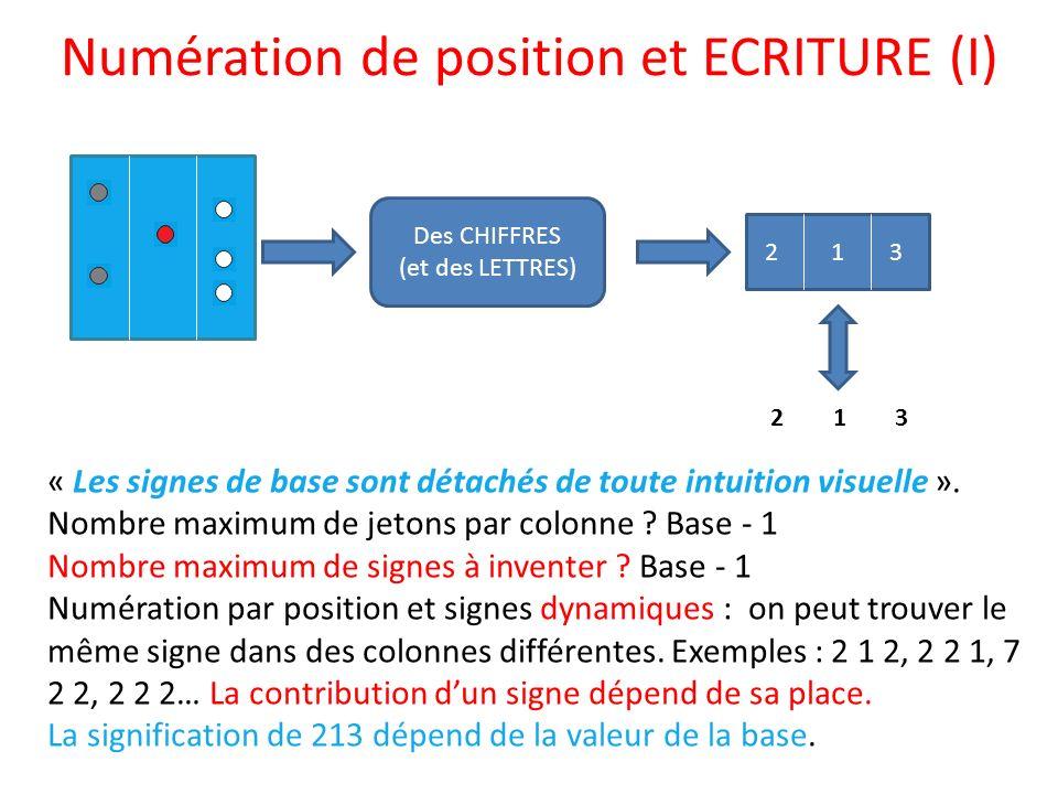 Numération de position et ECRITURE (I) 221 231 Des CHIFFRES (et des LETTRES) « Les signes de base sont détachés de toute intuition visuelle ». Nombre