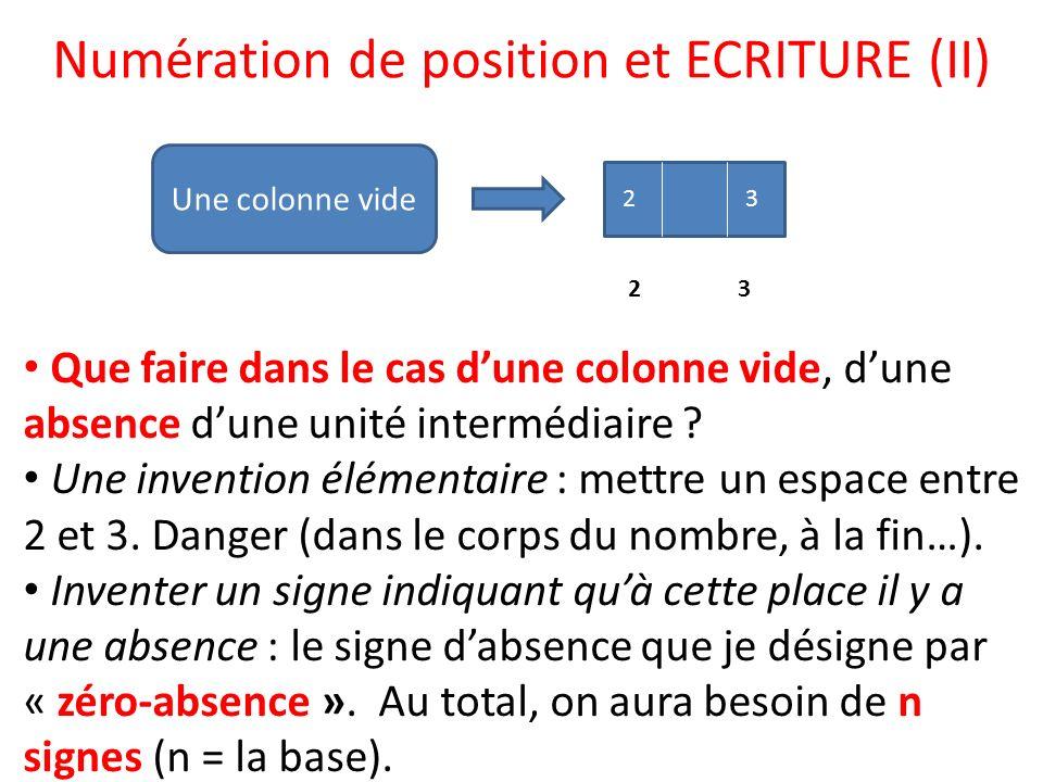 Numération de position et ECRITURE (II) 221 23 Une colonne vide 2 3 Que faire dans le cas dune colonne vide, dune absence dune unité intermédiaire ? U