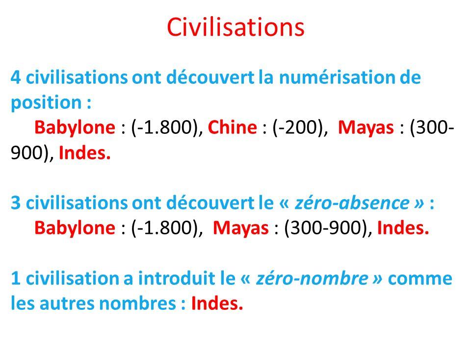Civilisations 221 23 4 civilisations ont découvert la numérisation de position : Babylone : (-1.800), Chine : (-200), Mayas : (300- 900), Indes. 3 civ