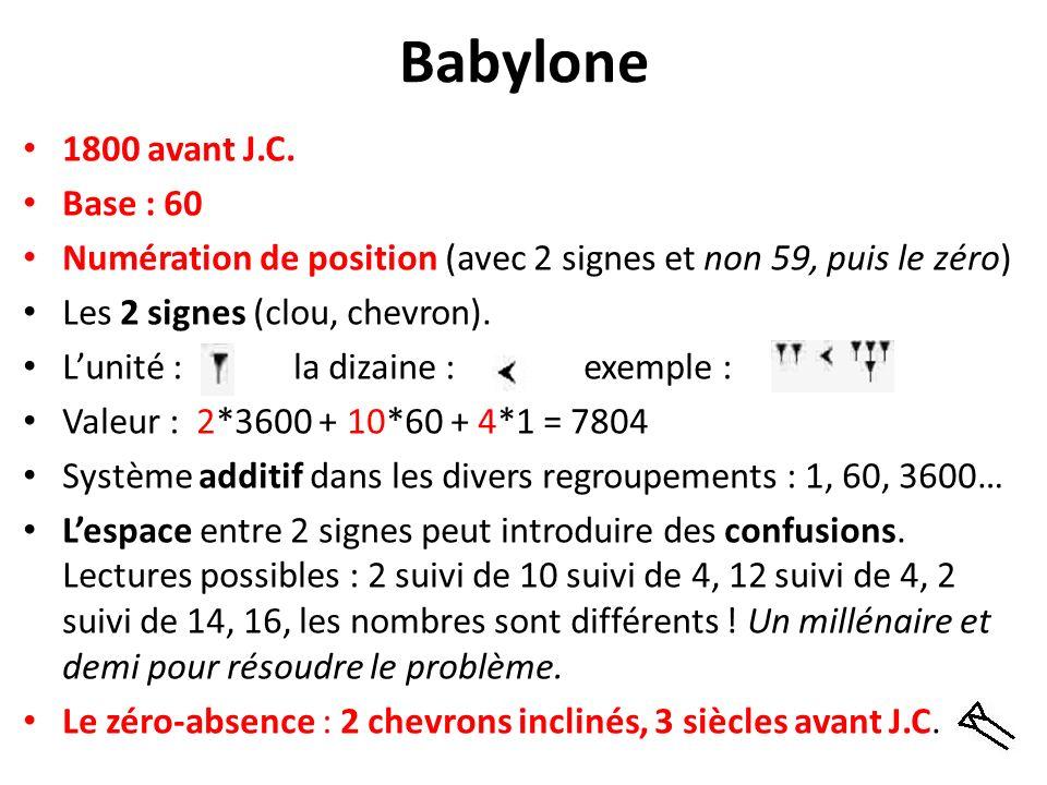 Babylone 1800 avant J.C. Base : 60 Numération de position (avec 2 signes et non 59, puis le zéro) Les 2 signes (clou, chevron). Lunité : la dizaine :