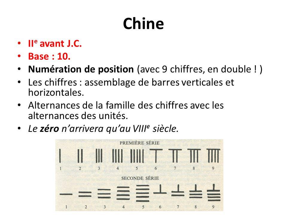 Chine II e avant J.C. Base : 10. Numération de position (avec 9 chiffres, en double ! ) Les chiffres : assemblage de barres verticales et horizontales
