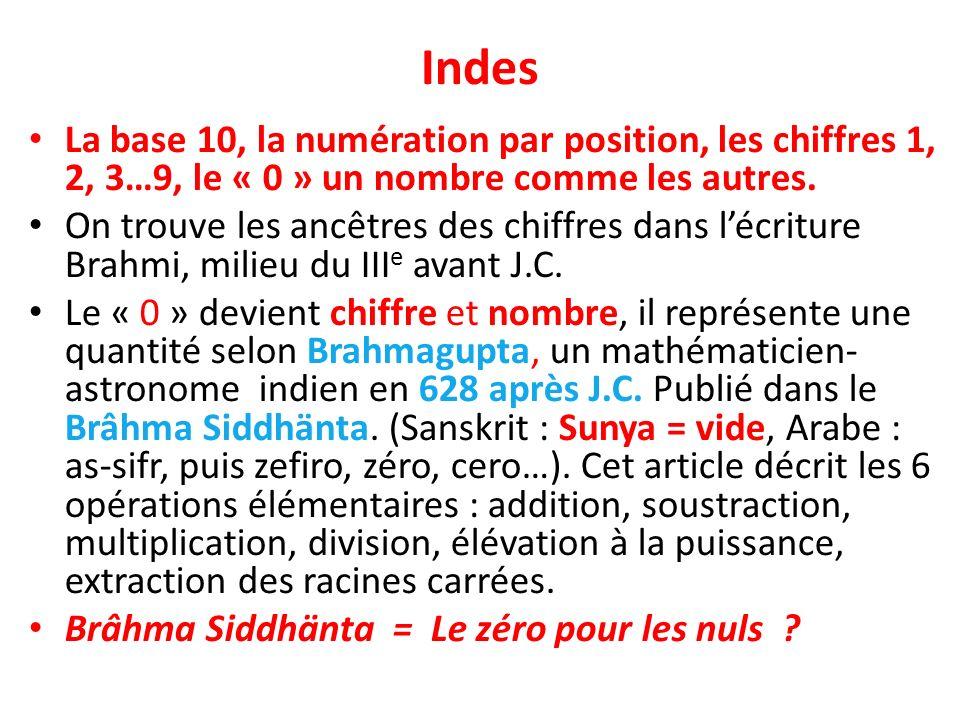Indes La base 10, la numération par position, les chiffres 1, 2, 3…9, le « 0 » un nombre comme les autres. On trouve les ancêtres des chiffres dans lé