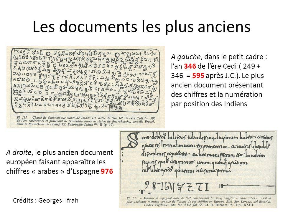 Les documents les plus anciens A gauche, dans le petit cadre : lan 346 de lère Cedi ( 249 + 346 = 595 après J.C.). Le plus ancien document présentant