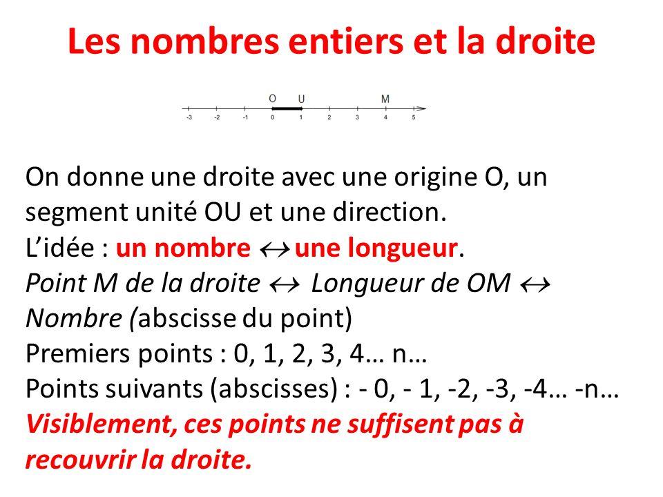 Les nombres entiers et la droite On donne une droite avec une origine O, un segment unité OU et une direction. Lidée : un nombre une longueur. Point M