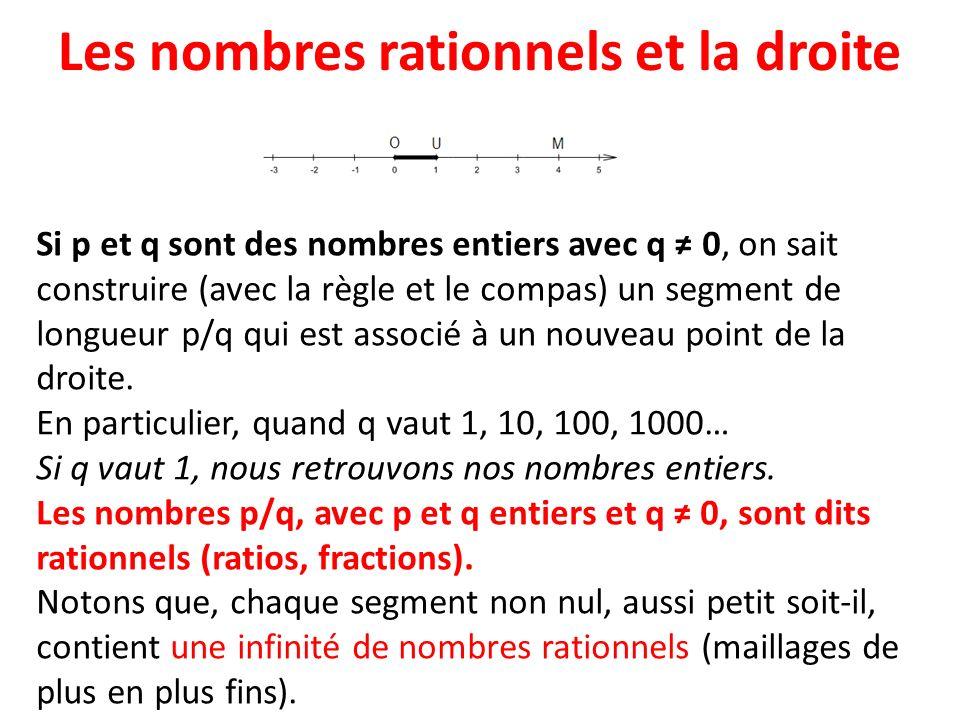 Les nombres rationnels et la droite Si p et q sont des nombres entiers avec q 0, on sait construire (avec la règle et le compas) un segment de longueu