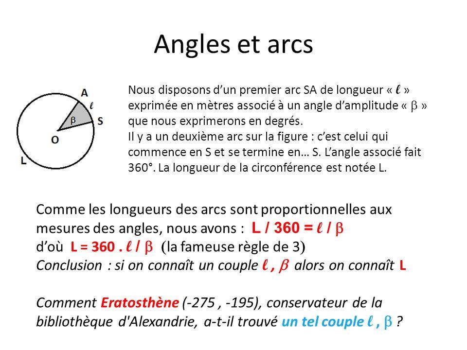 Angles et arcs Nous disposons dun premier arc SA de longueur « l » exprimée en mètres associé à un angle damplitude « » que nous exprimerons en degrés