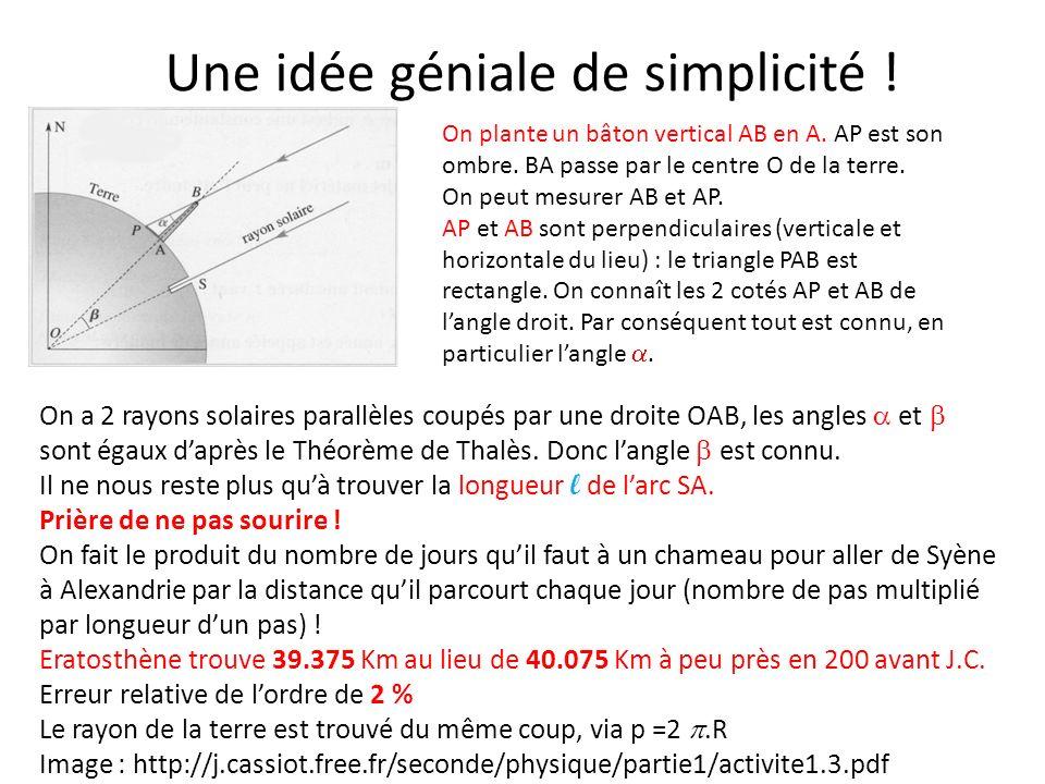 Une idée géniale de simplicité ! On a 2 rayons solaires parallèles coupés par une droite OAB, les angles et sont égaux daprès le Théorème de Thalès. D