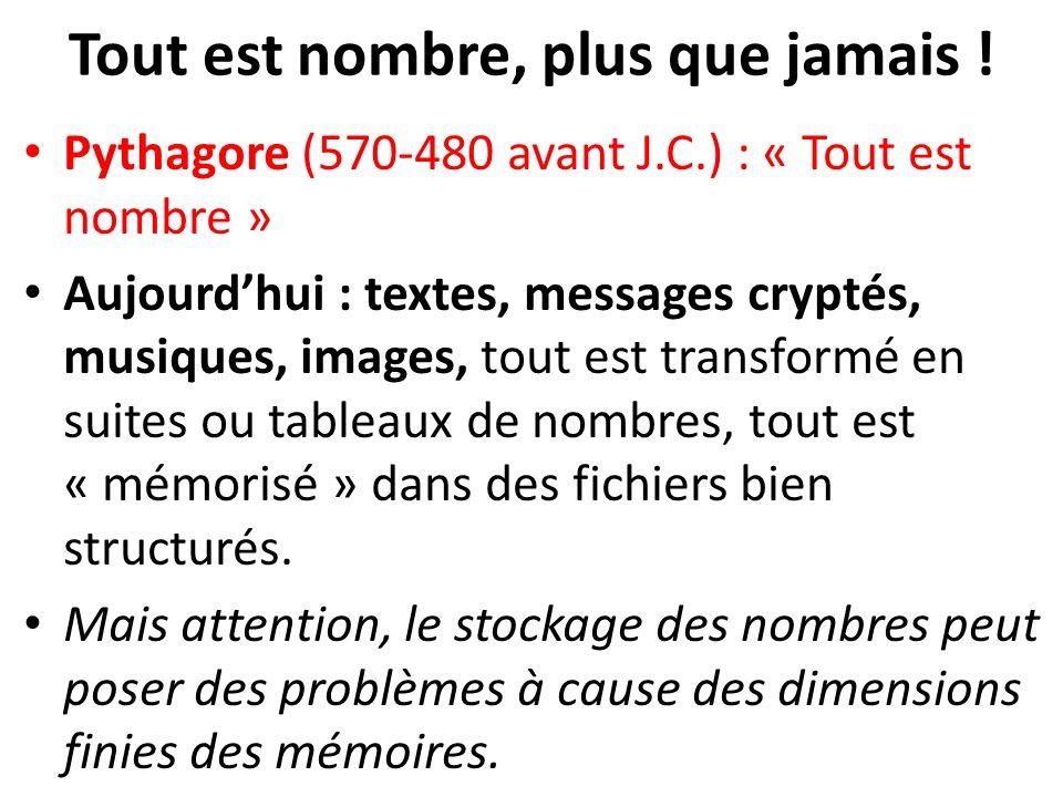Tout est nombre, plus que jamais ! Pythagore (570-480 avant J.C.) : « Tout est nombre » Aujourdhui : textes, messages cryptés, musiques, images, tout