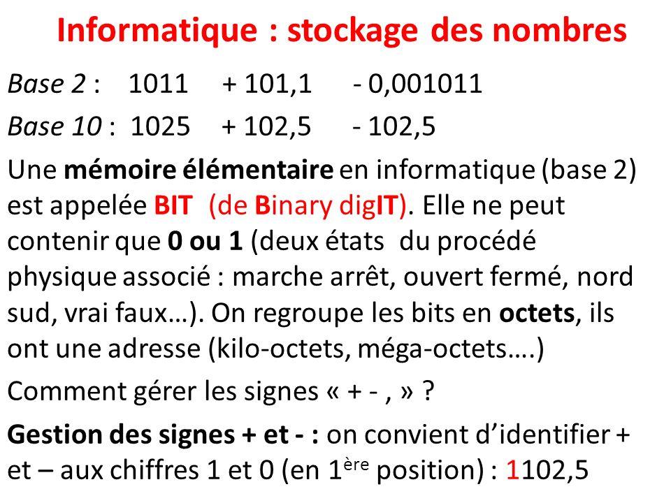 Informatique : stockage des nombres Base 2 : 1011 + 101,1 - 0,001011 Base 10 : 1025 + 102,5 - 102,5 Une mémoire élémentaire en informatique (base 2) e