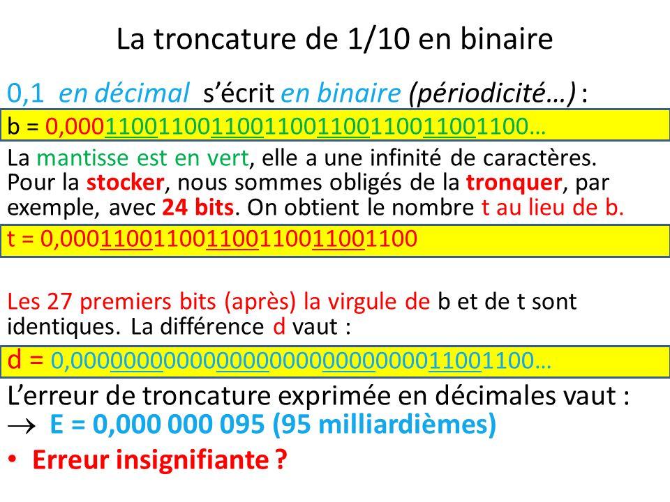 La troncature de 1/10 en binaire 0,1 en décimal sécrit en binaire (périodicité…) : b = 0,00011001100110011001100110011001100… La mantisse est en vert,