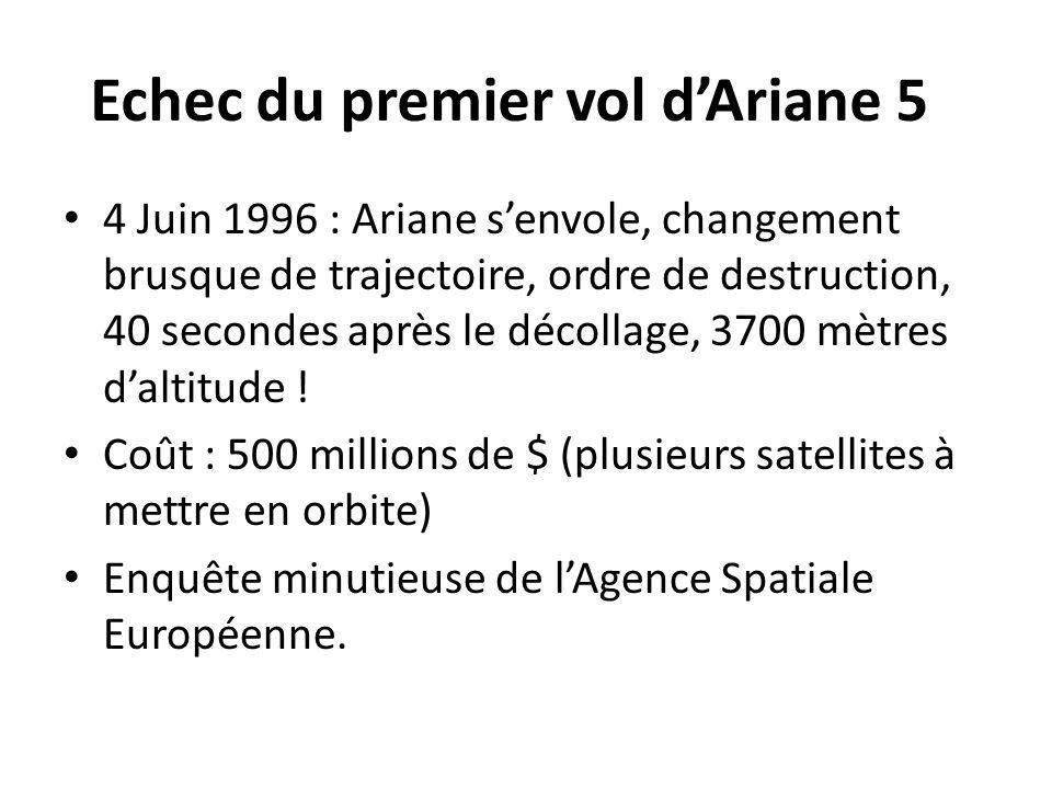 Echec du premier vol dAriane 5 4 Juin 1996 : Ariane senvole, changement brusque de trajectoire, ordre de destruction, 40 secondes après le décollage,