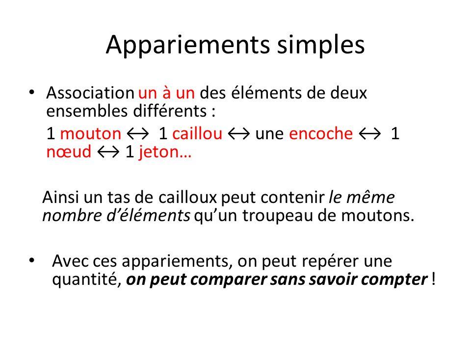Appariements simples Association un à un des éléments de deux ensembles différents : 1 mouton 1 caillou une encoche 1 nœud 1 jeton… Ainsi un tas de ca