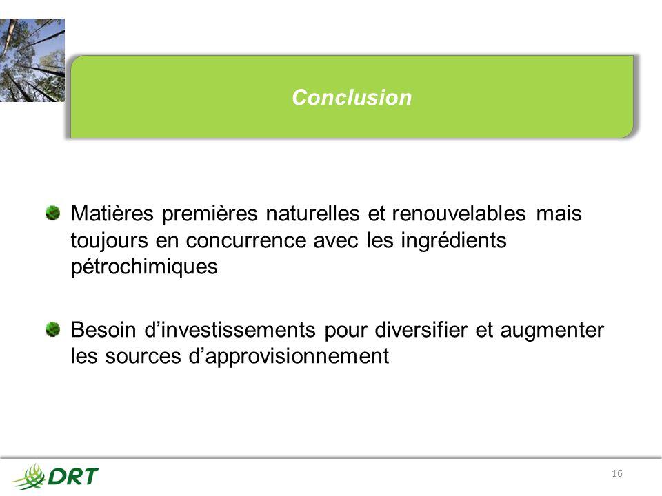16 Matières premières naturelles et renouvelables mais toujours en concurrence avec les ingrédients pétrochimiques Besoin dinvestissements pour divers