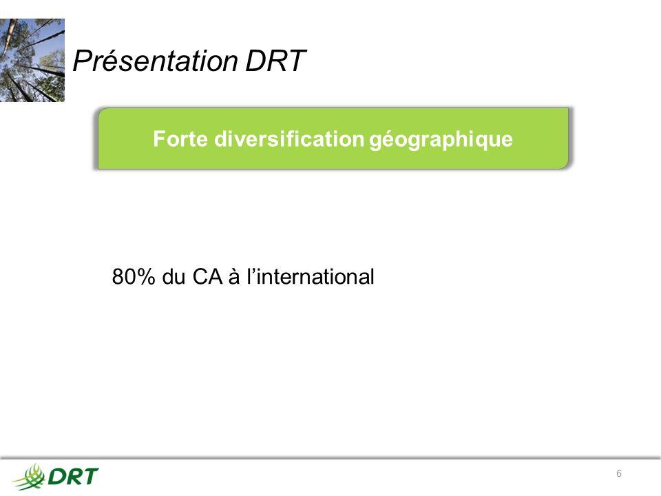 Présentation DRT Forte diversification géographique 6 80% du CA à linternational