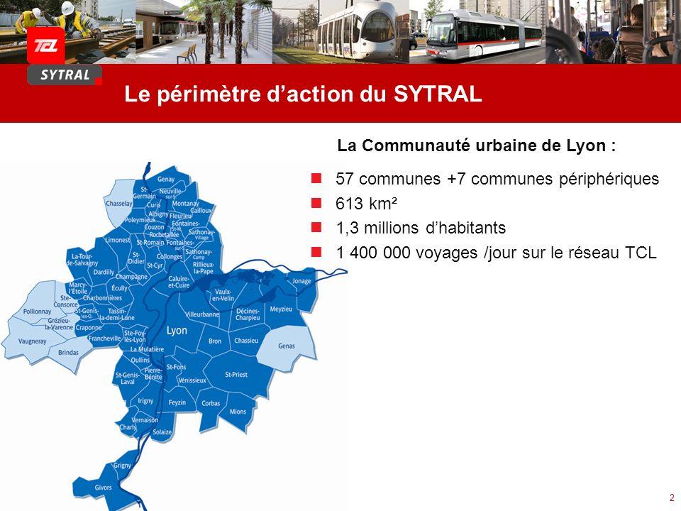 Le périmètre daction du SYTRAL 2 La Communauté urbaine de Lyon : 57 communes +7 communes périphériques 613 km² 1,3 millions dhabitants 1 400 000 voyag