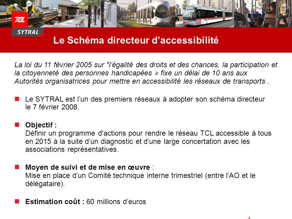 Le Schéma directeur daccessibilité La loi du 11 février 2005 sur
